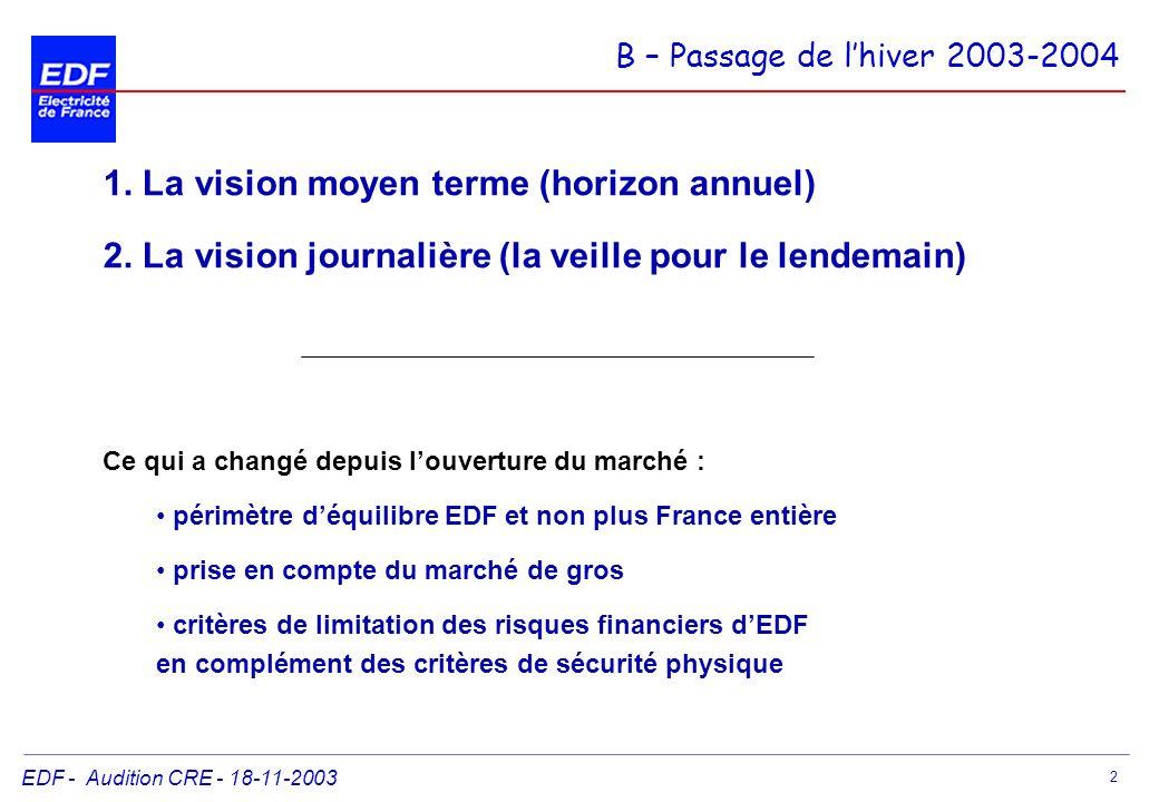 EDF - Audition CRE - 18-11-2003 13 100 % 1 % 10 % 5 % 4 200 Réserve (en MW) 0 2 700 3 200 Hypothèses : - Journée ouvrable dhiver - 16 heures avant échéance B – Passage de lhiver 2003-2004 Vision Journalière – Probabilité de faire appel aux moyens exceptionnels