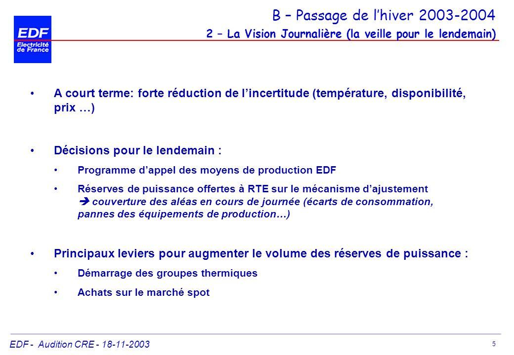 EDF - Audition CRE - 18-11-2003 6 Avec un coût de défaillance à 9000 /MWh, il est légitime de dépenser jusquà 90 /MWh pour constituer de la réserve avec un risque de défaillance de 1% : 90 /MWh = 9000 /MWh X 1% B – Passage de lhiver 2003-2004 La Vision Journalière – lien avec la notion de coût de défaillance (1)