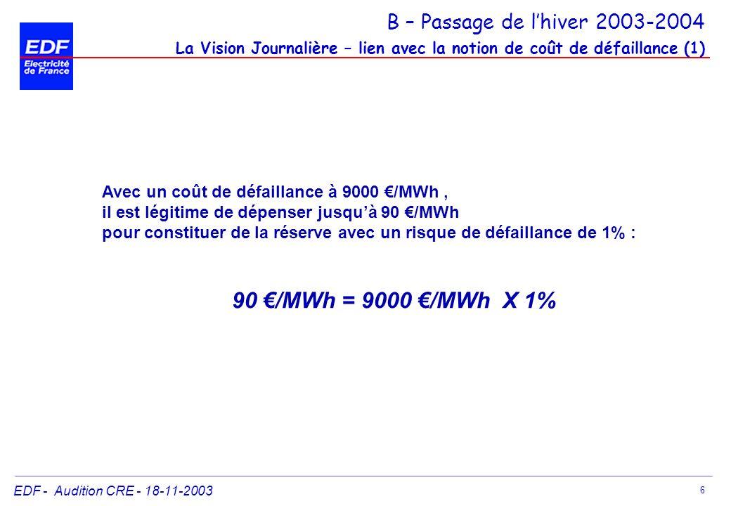 EDF - Audition CRE - 18-11-2003 6 Avec un coût de défaillance à 9000 /MWh, il est légitime de dépenser jusquà 90 /MWh pour constituer de la réserve av