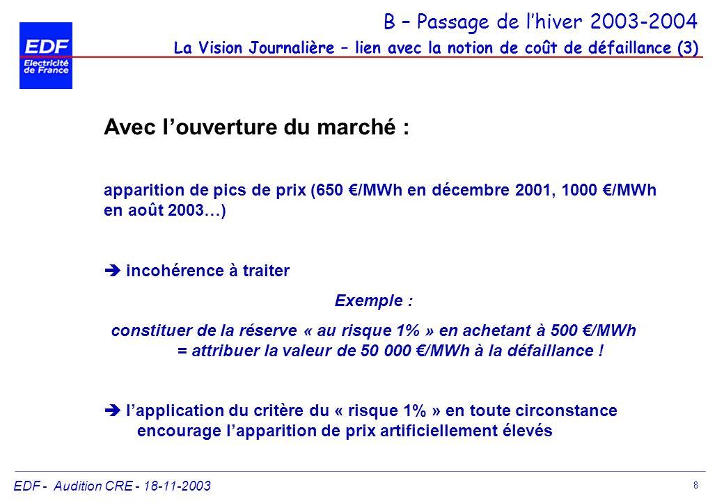 EDF - Audition CRE - 18-11-2003 8 Avec louverture du marché : apparition de pics de prix (650 /MWh en décembre 2001, 1000 /MWh en août 2003…) incohére