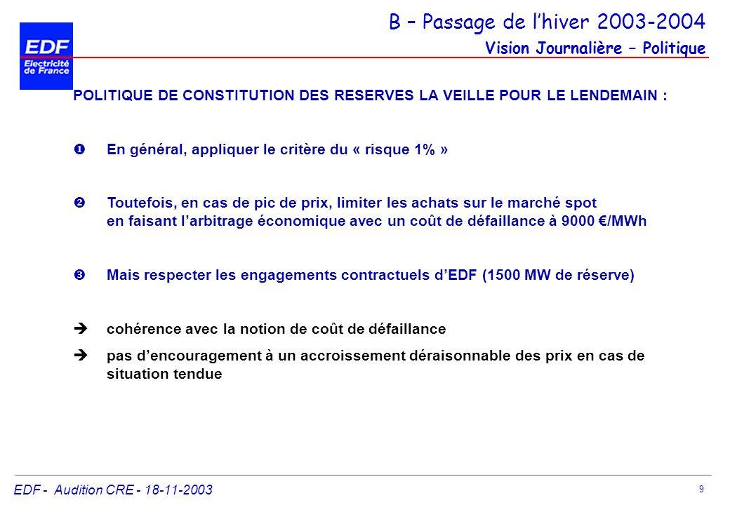 EDF - Audition CRE - 18-11-2003 9 POLITIQUE DE CONSTITUTION DES RESERVES LA VEILLE POUR LE LENDEMAIN : En général, appliquer le critère du « risque 1%