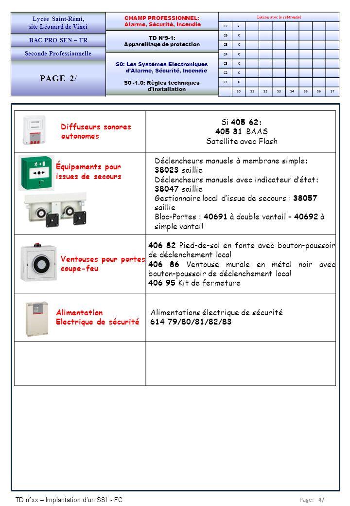 Page: 4/ TD n°xx – Implantation dun SSI - FC Liaison avec le référentiel C7x C6X C5X C4X C3X C2X C1X S0S1S2S3S4S5S6S7 CHAMP PROFESSIONNEL: Alarme, Séc