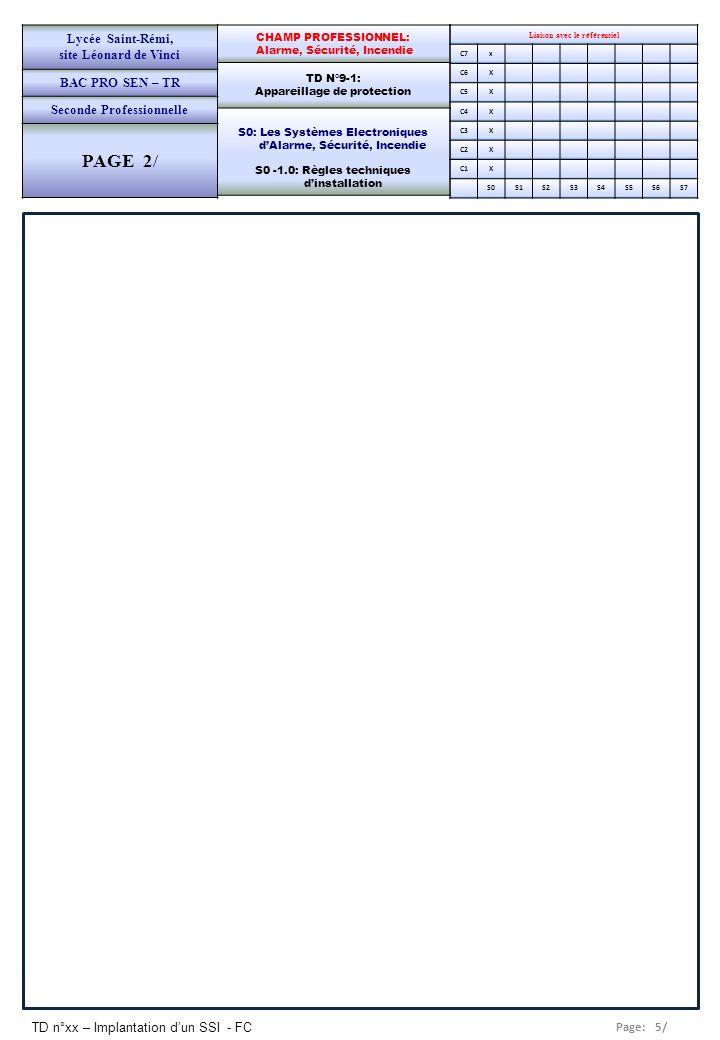 Page: 5/ TD n°xx – Implantation dun SSI - FC Liaison avec le référentiel C7x C6X C5X C4X C3X C2X C1X S0S1S2S3S4S5S6S7 CHAMP PROFESSIONNEL: Alarme, Séc