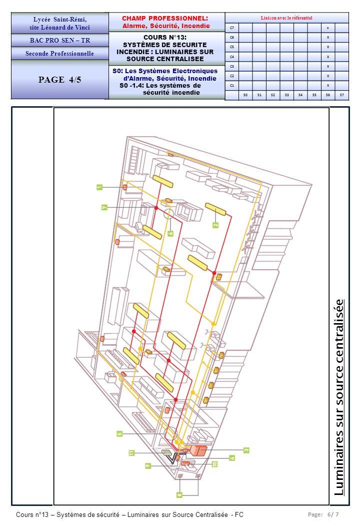 Page: 6/ 7 Cours n°13 – Systèmes de sécurité – Luminaires sur Source Centralisée - FC Liaison avec le référentiel C7x C6X C5X C4X C3X C2X C1X S0S1S2S3