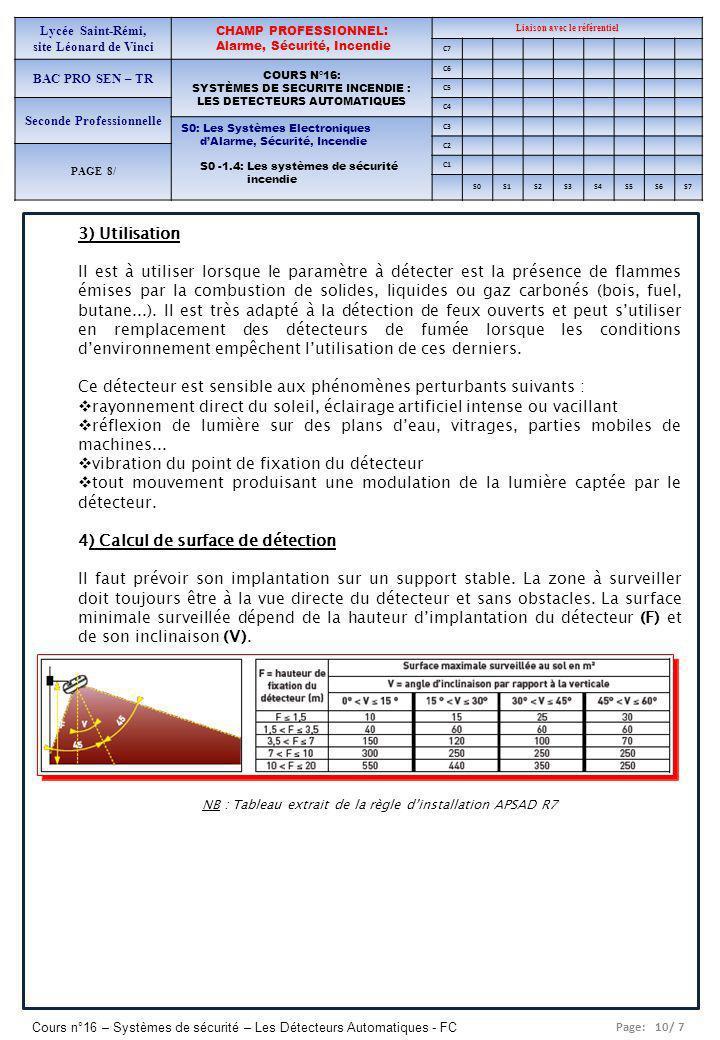 Page: 10/ 7 Cours n°16 – Systèmes de sécurité – Les Détecteurs Automatiques - FC Lycée Saint-Rémi, site Léonard de Vinci CHAMP PROFESSIONNEL: Alarme, Sécurité, Incendie Liaison avec le référentiel C7 BAC PRO SEN – TR COURS N°16: SYSTÈMES DE SECURITE INCENDIE : LES DETECTEURS AUTOMATIQUES C6 C5 Seconde Professionnelle C4 S0: Les Systèmes Electroniques dAlarme, Sécurité, Incendie S0 -1.4: Les systèmes de sécurité incendie C3 C2 PAGE 8/ C1 S0S1S2S3S4S5S6S7 3) Utilisation Il est à utiliser lorsque le paramètre à détecter est la présence de flammes émises par la combustion de solides, liquides ou gaz carbonés (bois, fuel, butane...).