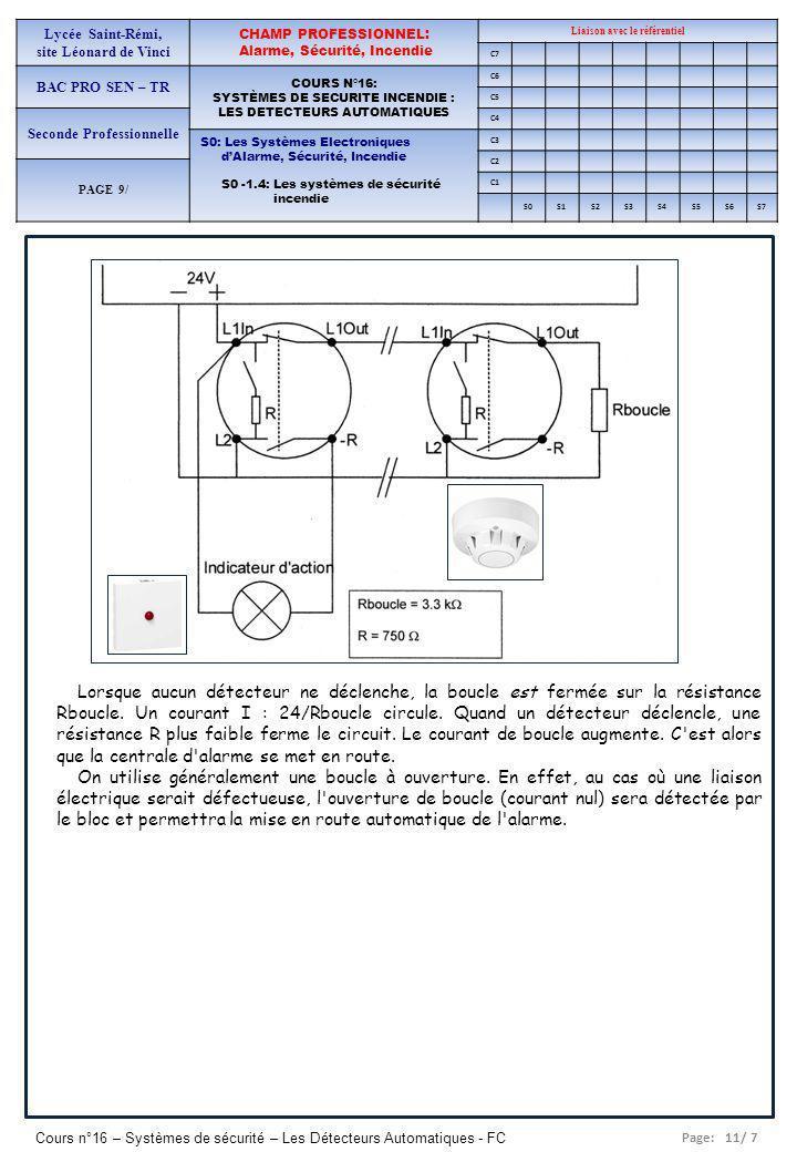 Page: 11/ 7 Cours n°16 – Systèmes de sécurité – Les Détecteurs Automatiques - FC Lycée Saint-Rémi, site Léonard de Vinci CHAMP PROFESSIONNEL: Alarme, Sécurité, Incendie Liaison avec le référentiel C7 BAC PRO SEN – TR COURS N°16: SYSTÈMES DE SECURITE INCENDIE : LES DETECTEURS AUTOMATIQUES C6 C5 Seconde Professionnelle C4 S0: Les Systèmes Electroniques dAlarme, Sécurité, Incendie S0 -1.4: Les systèmes de sécurité incendie C3 C2 PAGE 9/ C1 S0S1S2S3S4S5S6S7 Lorsque aucun détecteur ne déclenche, la boucle est fermée sur la résistance Rboucle.