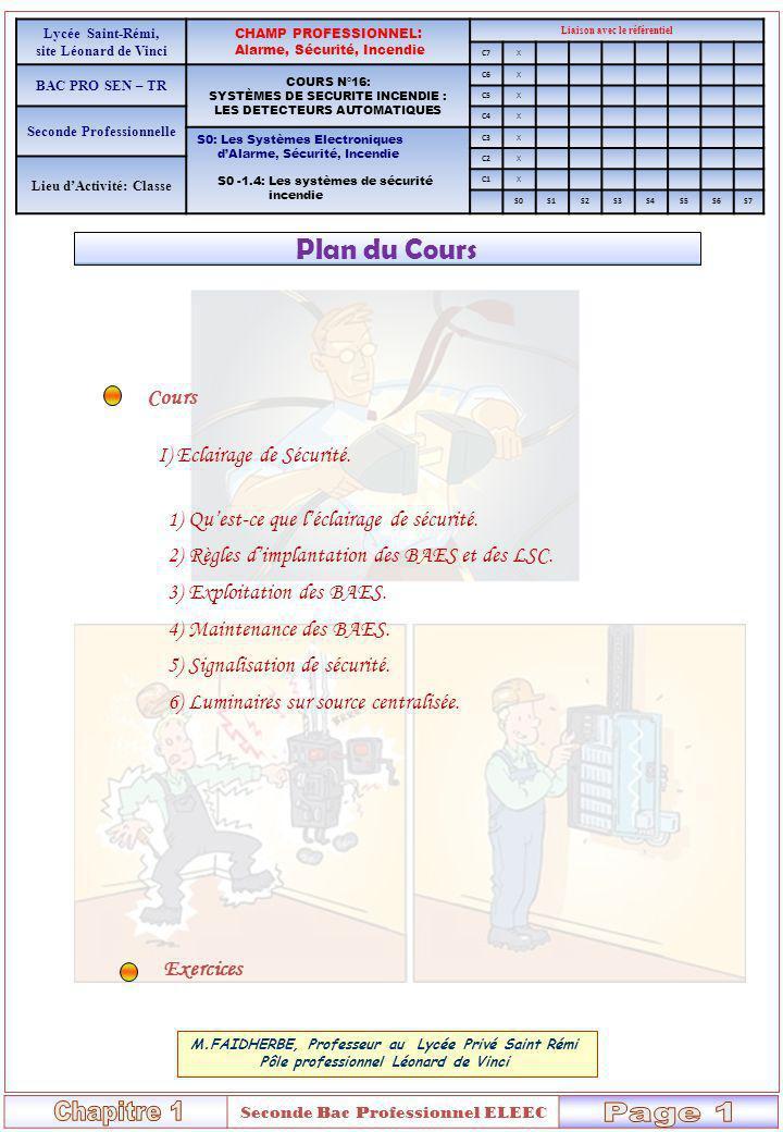 Page: 3/ 7 Cours n°16 – Systèmes de sécurité – Les Détecteurs Automatiques - FC Objectif: Connaître le fonctionnement et câblage des différents types de détecteurs automatiques Lycée Saint-Rémi, site Léonard de Vinci CHAMP PROFESSIONNEL: Alarme, Sécurité, Incendie Liaison avec le référentiel C7X BAC PRO SEN – TR COURS N°16: SYSTÈMES DE SECURITE INCENDIE : LES DETECTEURS AUTOMATIQUES C6X C5X Seconde Professionnelle C4X S0: Les Systèmes Electroniques dAlarme, Sécurité, Incendie S0 -1.4: Les systèmes de sécurité incendie C3X C2X NOM:………………… C1X PRENOM:…………… S0S1S2S3S4S5S6S7 CLASSE:…………… I)LES DETECTEURS AUTOMATIQUES Ils permettent la surveillance dun bâtiment de façon automatique.