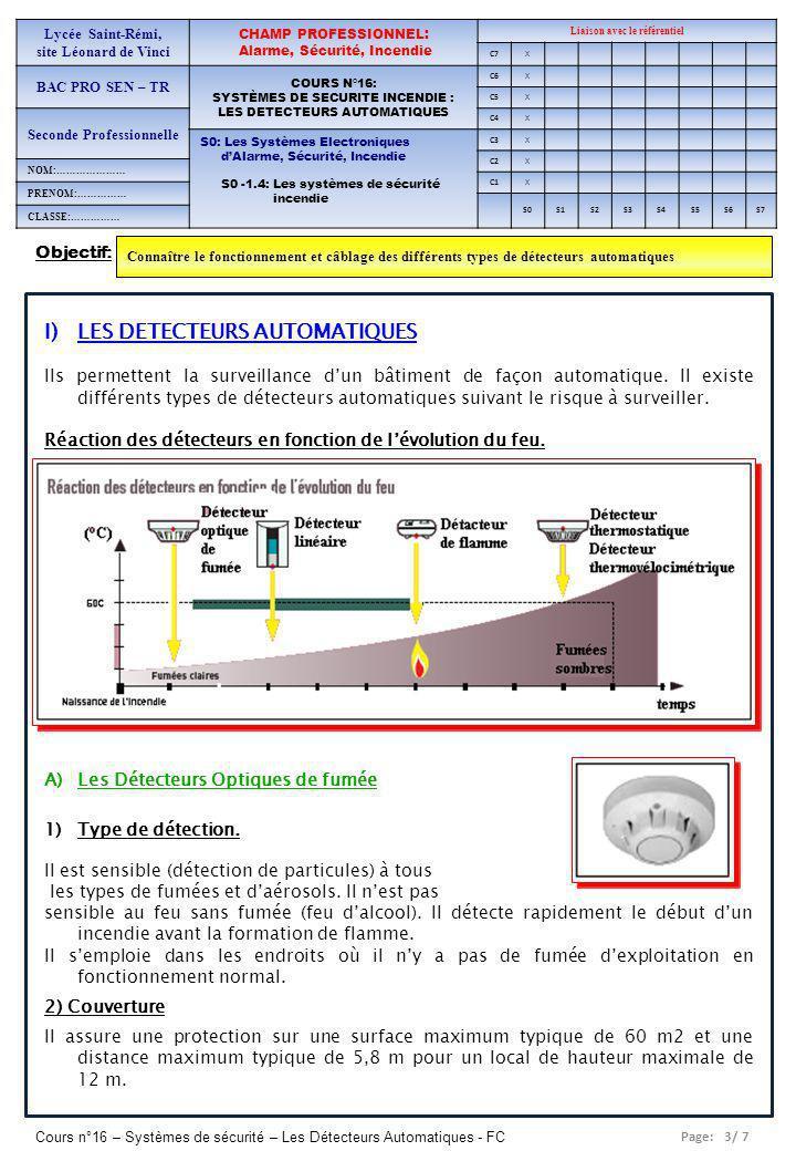 Page: 4/ 7 Cours n°16 – Systèmes de sécurité – Les Détecteurs Automatiques - FC Lycée Saint-Rémi, site Léonard de Vinci CHAMP PROFESSIONNEL: Alarme, Sécurité, Incendie Liaison avec le référentiel C7 BAC PRO SEN – TR COURS N°16: SYSTÈMES DE SECURITE INCENDIE : LES DETECTEURS AUTOMATIQUES C6 C5 Seconde Professionnelle C4 S0: Les Systèmes Electroniques dAlarme, Sécurité, Incendie S0 -1.4: Les systèmes de sécurité incendie C3 C2 PAGE 2/ C1 S0S1S2S3S4S5S6S7 3) Utilisation Sa température dutilisation oscille entre - 20°C et + 60°C*.