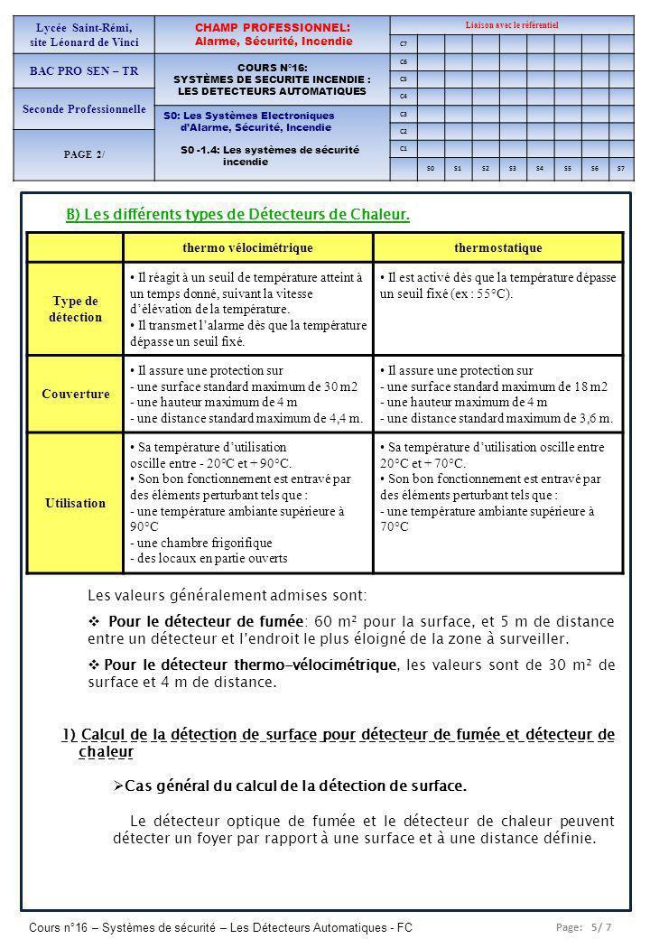 Page: 5/ 7 Cours n°16 – Systèmes de sécurité – Les Détecteurs Automatiques - FC Lycée Saint-Rémi, site Léonard de Vinci CHAMP PROFESSIONNEL: Alarme, Sécurité, Incendie Liaison avec le référentiel C7 BAC PRO SEN – TR COURS N°16: SYSTÈMES DE SECURITE INCENDIE : LES DETECTEURS AUTOMATIQUES C6 C5 Seconde Professionnelle C4 S0: Les Systèmes Electroniques dAlarme, Sécurité, Incendie S0 -1.4: Les systèmes de sécurité incendie C3 C2 PAGE 2/ C1 S0S1S2S3S4S5S6S7 B) Les différents types de Détecteurs de Chaleur.