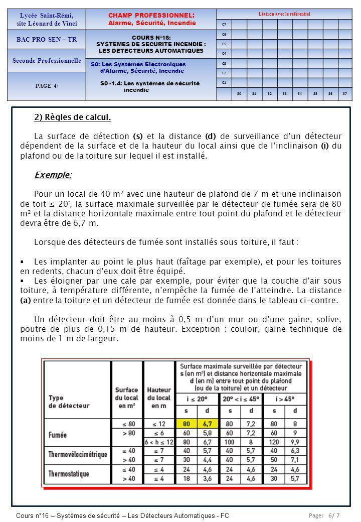 Page: 7/ 7 Cours n°16 – Systèmes de sécurité – Les Détecteurs Automatiques - FC Lycée Saint-Rémi, site Léonard de Vinci CHAMP PROFESSIONNEL: Alarme, Sécurité, Incendie Liaison avec le référentiel C7 BAC PRO SEN – TR COURS N°16: SYSTÈMES DE SECURITE INCENDIE : LES DETECTEURS AUTOMATIQUES C6 C5 Seconde Professionnelle C4 S0: Les Systèmes Electroniques dAlarme, Sécurité, Incendie S0 -1.4: Les systèmes de sécurité incendie C3 C2 PAGE 5/ C1 S0S1S2S3S4S5S6S7 La surface de détection indiquée est à pondérer par un coefficient pour certains locaux : 0,6 pour les bancs dessais de moteur, cave à huile, centre commerciaux, chambre froide, chambre dhôtel, chemin de câbles, combles, entrepôt, filmothèque, gaine technique, groupe électrogène, imprimerie, menuiserie, risque électrique, transformateur, vernissage.