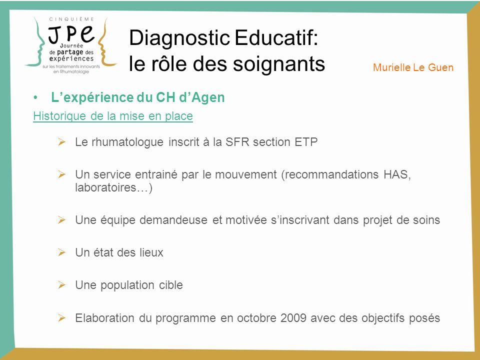 Lexpérience du CH dAgen Historique de la mise en place Le rhumatologue inscrit à la SFR section ETP Un service entrainé par le mouvement (recommandati