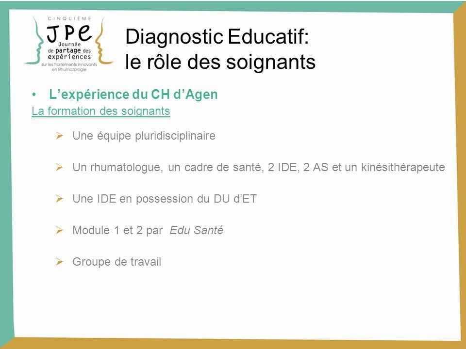 Lexpérience du CH dAgen La formation des soignants Une équipe pluridisciplinaire Un rhumatologue, un cadre de santé, 2 IDE, 2 AS et un kinésithérapeut