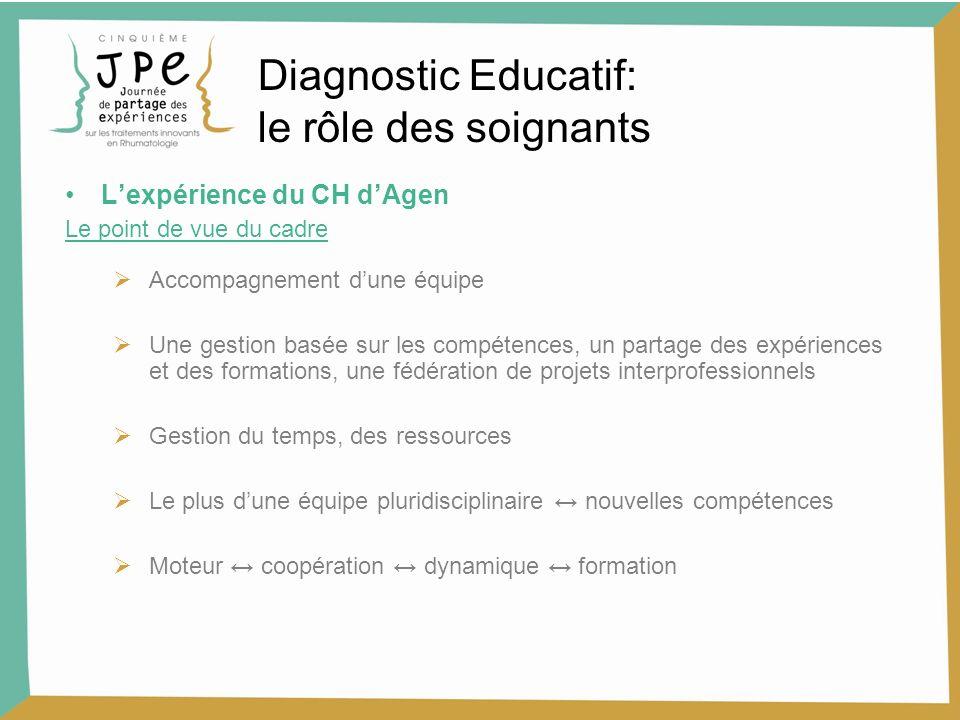 Lexpérience du CH dAgen Le point de vue du cadre Accompagnement dune équipe Une gestion basée sur les compétences, un partage des expériences et des f
