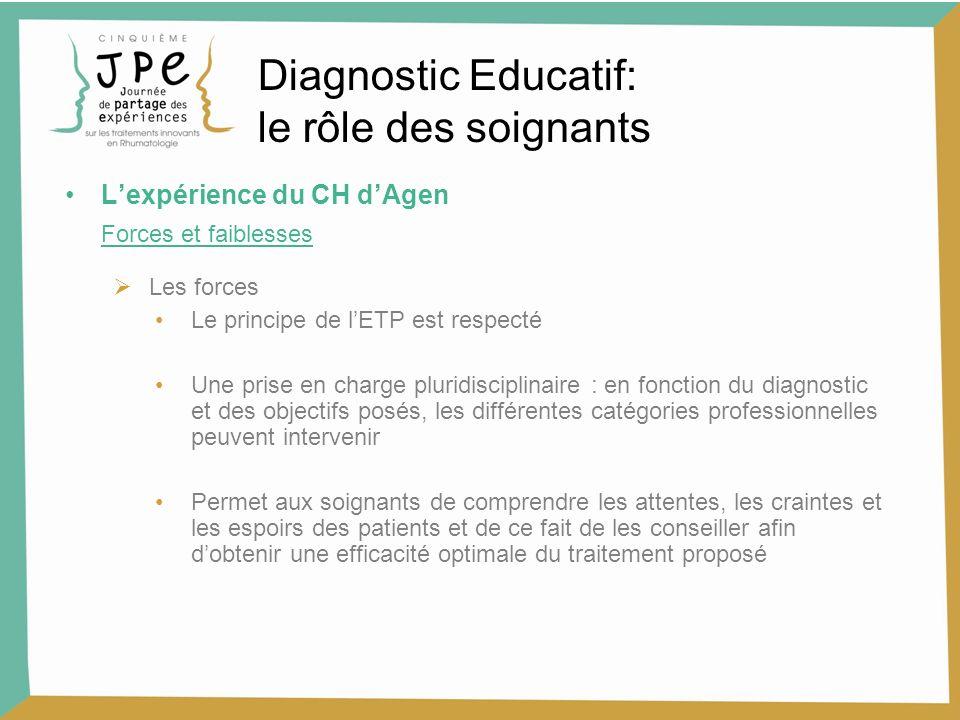 Lexpérience du CH dAgen Forces et faiblesses Les forces Le principe de lETP est respecté Une prise en charge pluridisciplinaire : en fonction du diagn