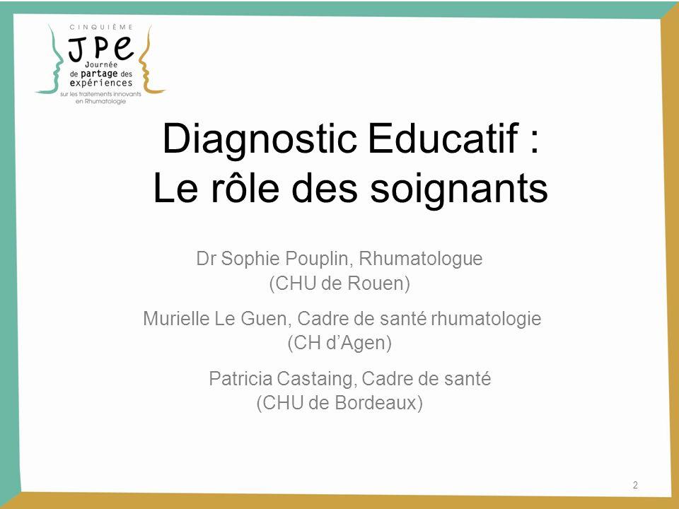 Diagnostic Educatif : Le rôle des soignants Dr Sophie Pouplin, Rhumatologue (CHU de Rouen) Murielle Le Guen, Cadre de santé rhumatologie (CH dAgen) Patricia Castaing, Cadre de santé (CHU de Bordeaux) 2