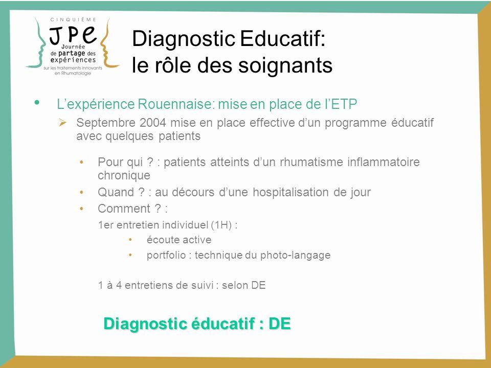 Lexpérience Rouennaise: mise en place de lETP Septembre 2004 mise en place effective dun programme éducatif avec quelques patients Pour qui ? : patien