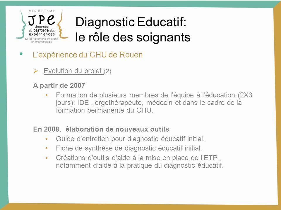 Lexpérience du CHU de Rouen Evolution du projet (2) A partir de 2007 Formation de plusieurs membres de léquipe à léducation (2X3 jours): IDE, ergothérapeute, médecin et dans le cadre de la formation permanente du CHU.
