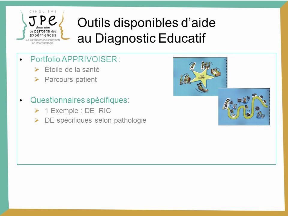 Outils disponibles daide au Diagnostic Educatif Portfolio APPRIVOISER : Étoile de la santé Parcours patient Questionnaires spécifiques: 1 Exemple : DE RIC DE spécifiques selon pathologie