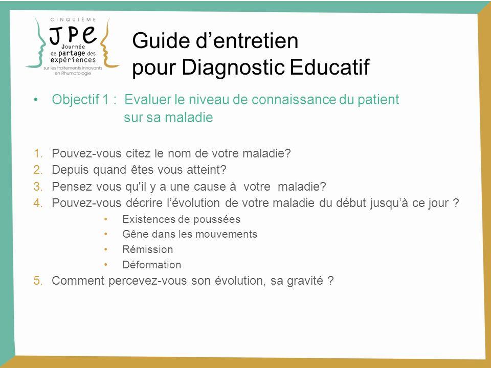 Objectif 1 : Evaluer le niveau de connaissance du patient sur sa maladie 1.Pouvez-vous citez le nom de votre maladie.