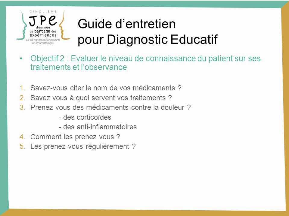 Objectif 2 : Evaluer le niveau de connaissance du patient sur ses traitements et lobservance 1.Savez-vous citer le nom de vos médicaments ? 2.Savez vo