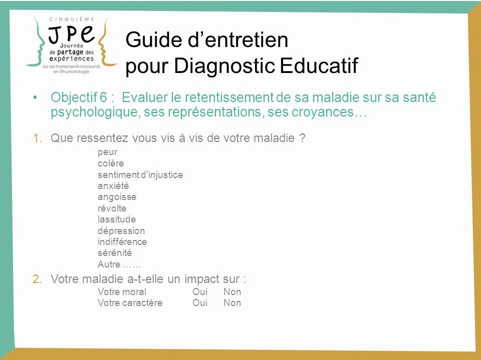 Objectif 6 : Evaluer le retentissement de sa maladie sur sa santé psychologique, ses représentations, ses croyances… 1.Que ressentez vous vis à vis de