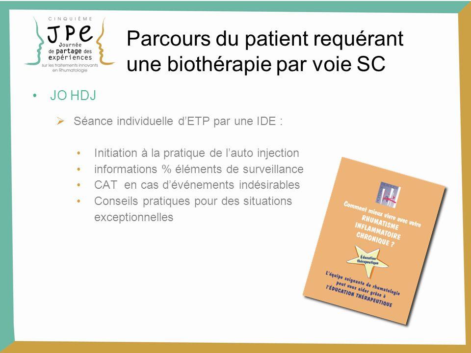 Parcours du patient requérant une biothérapie par voie SC JO HDJ Séance individuelle dETP par une IDE : Initiation à la pratique de lauto injection in