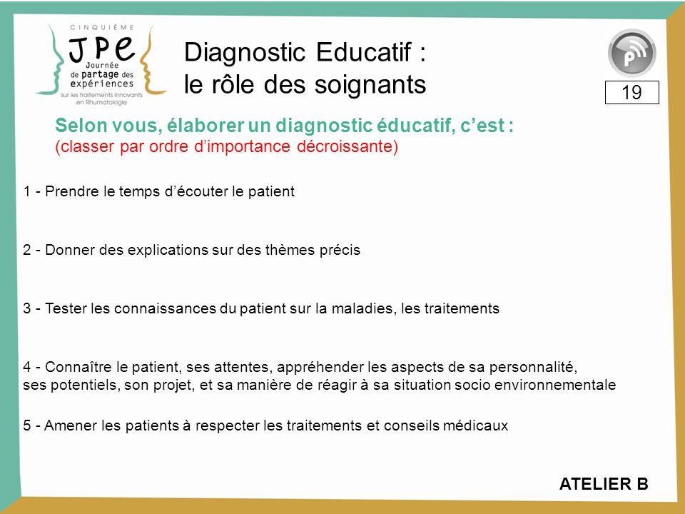 Diagnostic Educatif : le rôle des soignants Selon vous, élaborer un diagnostic éducatif, cest : 19 (classer par ordre dimportance décroissante) 1 - Pr