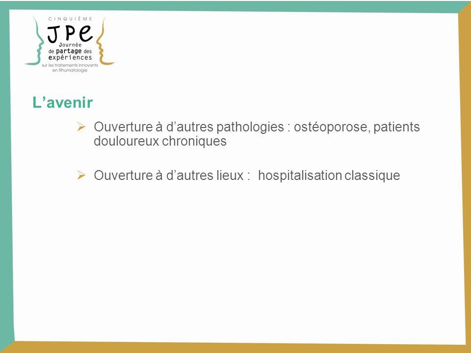 Lavenir Ouverture à dautres pathologies : ostéoporose, patients douloureux chroniques Ouverture à dautres lieux : hospitalisation classique