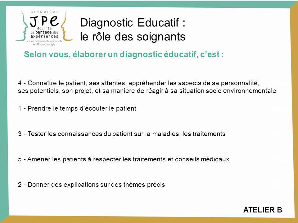 Diagnostic Educatif : le rôle des soignants 4 - Connaître le patient, ses attentes, appréhender les aspects de sa personnalité, ses potentiels, son pr