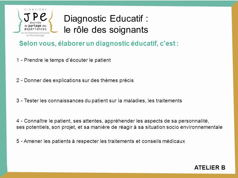 Diagnostic Educatif : le rôle des soignants 1 - Prendre le temps découter le patient 2 - Donner des explications sur des thèmes précis 3 - Tester les