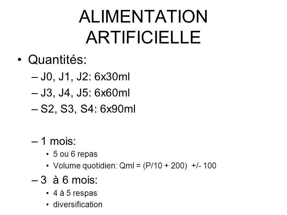 ALIMENTATION ARTIFICIELLE Quantités: –J0, J1, J2: 6x30ml –J3, J4, J5: 6x60ml –S2, S3, S4: 6x90ml –1 mois: 5 ou 6 repas Volume quotidien: Qml = (P/10 +