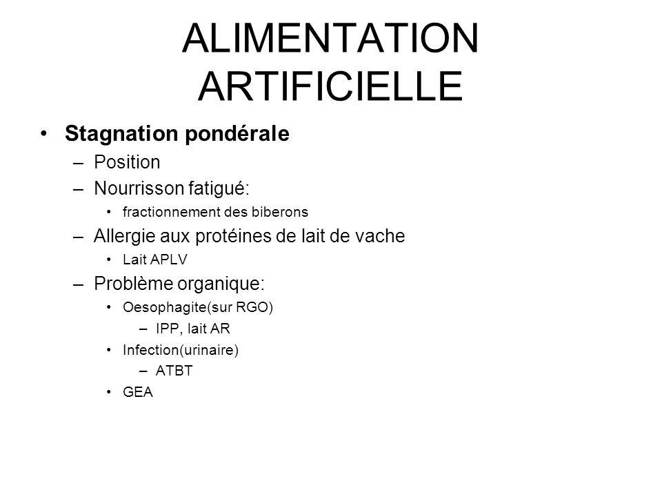 ALIMENTATION ARTIFICIELLE Stagnation pondérale –Position –Nourrisson fatigué: fractionnement des biberons –Allergie aux protéines de lait de vache Lai