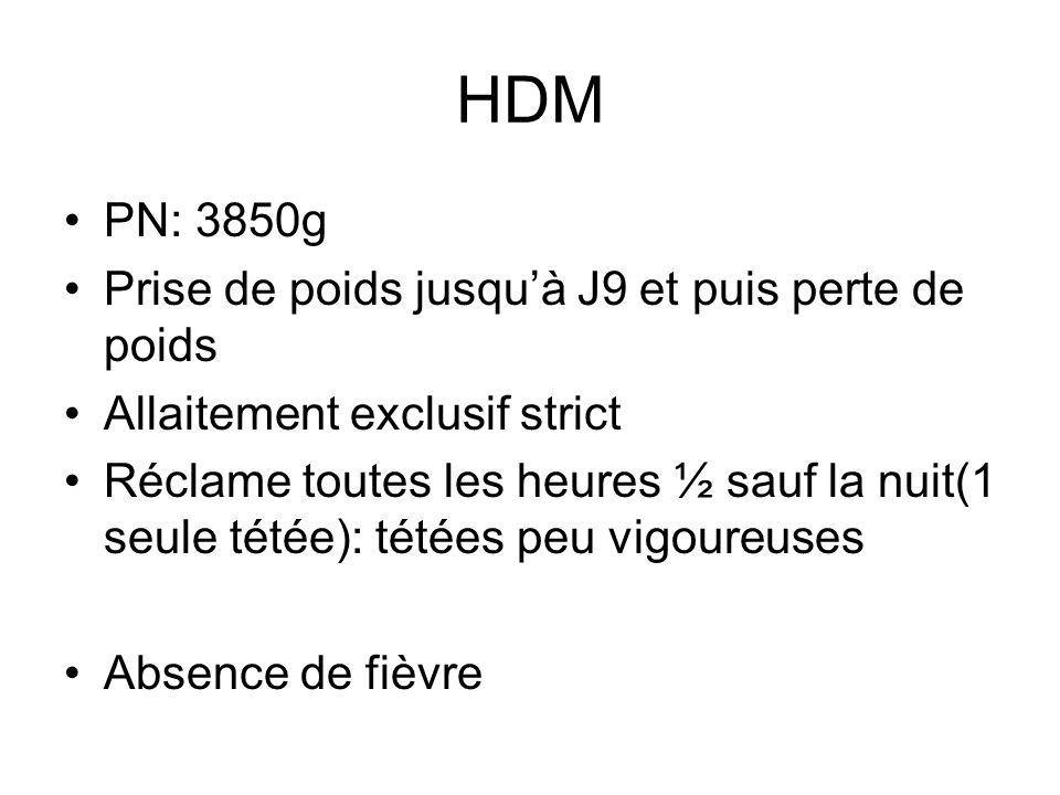 HDM PN: 3850g Prise de poids jusquà J9 et puis perte de poids Allaitement exclusif strict Réclame toutes les heures ½ sauf la nuit(1 seule tétée): tét