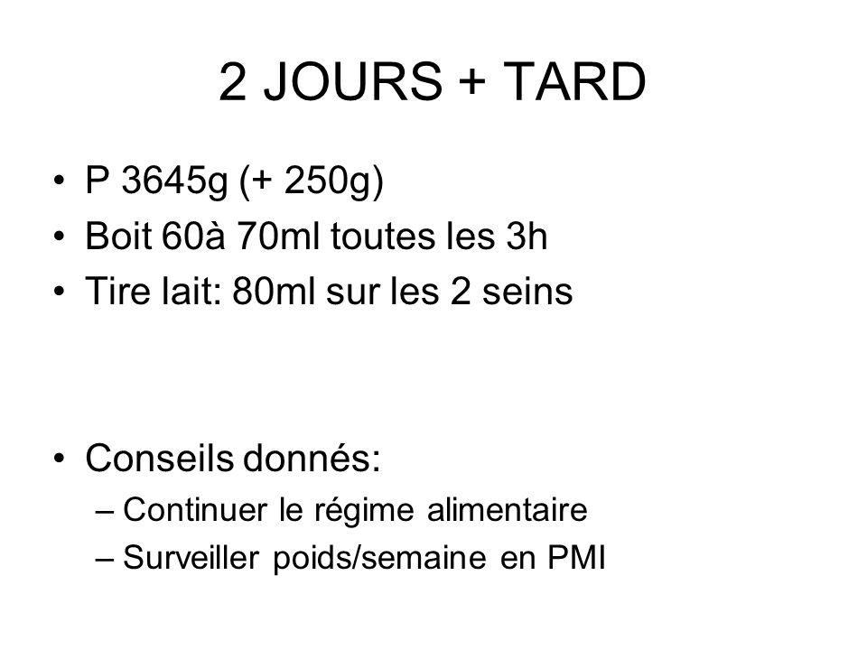 2 JOURS + TARD P 3645g (+ 250g) Boit 60à 70ml toutes les 3h Tire lait: 80ml sur les 2 seins Conseils donnés: –Continuer le régime alimentaire –Surveil
