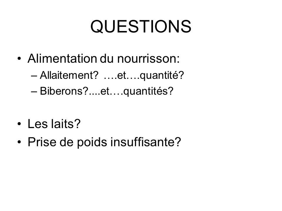 QUESTIONS Alimentation du nourrisson: –Allaitement? ….et….quantité? –Biberons?....et….quantités? Les laits? Prise de poids insuffisante?