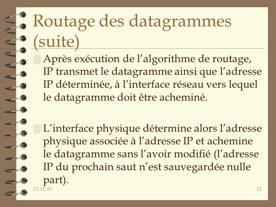 13.11.1311 Routage des datagrammes (suite) 4 Après exécution de lalgorithme de routage, IP transmet le datagramme ainsi que ladresse IP déterminée, à linterface réseau vers lequel le datagramme doit être acheminé.