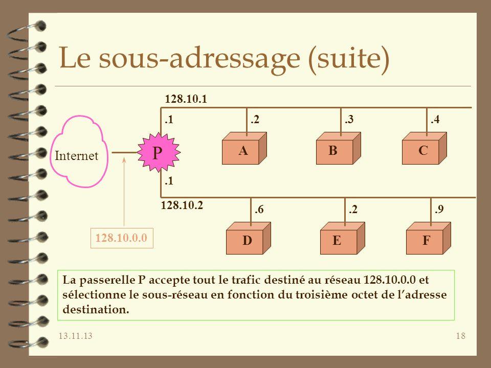 13.11.1318 Le sous-adressage (suite) Internet ACB DFE 128.10.1 128.10.2.1.2.3.4.1.6.2.9 128.10.0.0 P La passerelle P accepte tout le trafic destiné au réseau 128.10.0.0 et sélectionne le sous-réseau en fonction du troisième octet de ladresse destination.