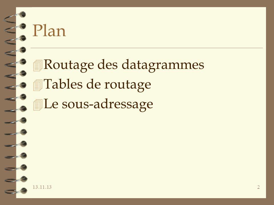 13.11.132 Plan 4 Routage des datagrammes 4 Tables de routage 4 Le sous-adressage