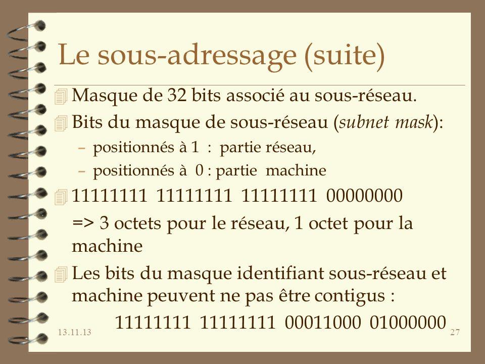 13.11.1327 Le sous-adressage (suite) 4 Masque de 32 bits associé au sous-réseau.