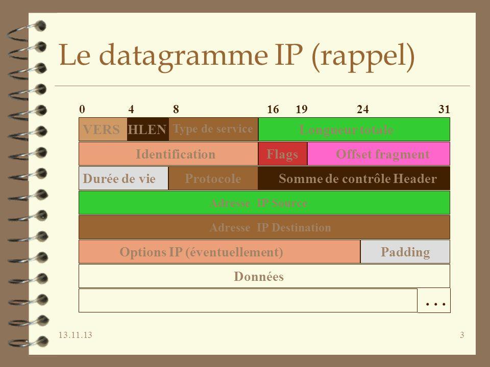 13.11.1314 Routage des datagrammes (suite) 4 passerelle : IP détermine si le datagramme est arrivé à destination et dans ce cas le délivre à la couche supérieure.