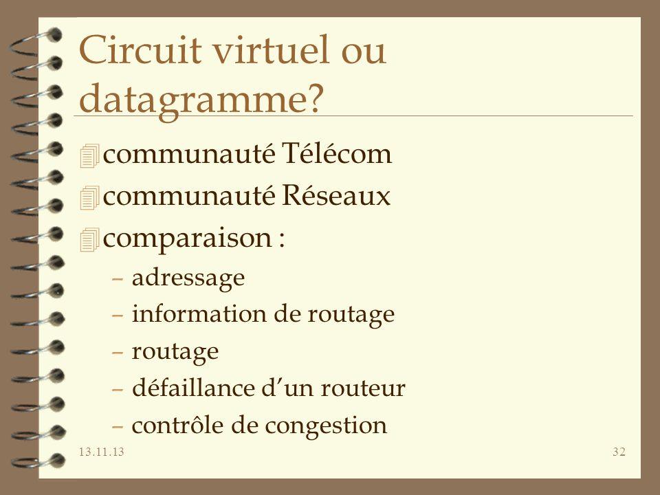 13.11.1332 Circuit virtuel ou datagramme.