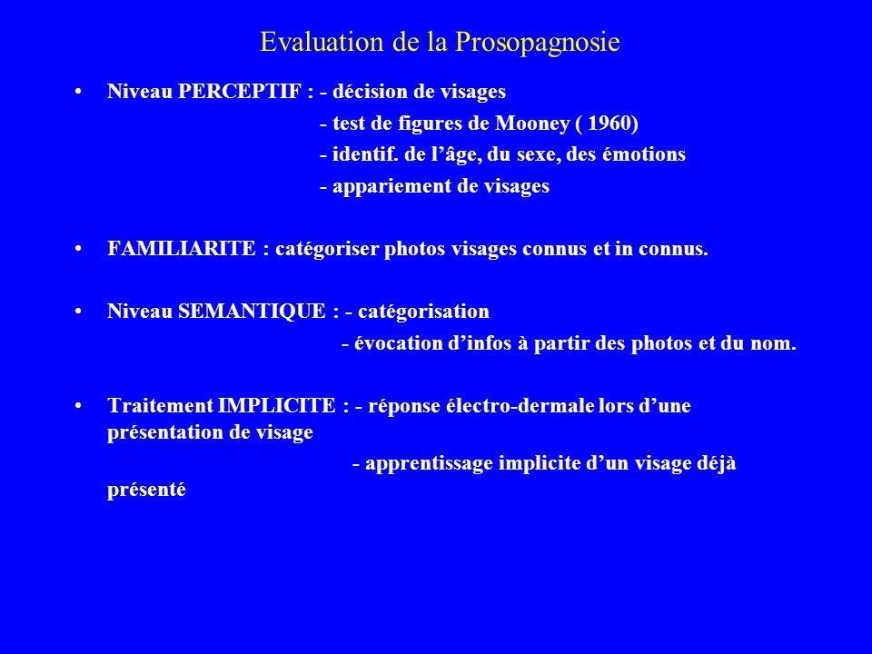 Evaluation de la Prosopagnosie Niveau PERCEPTIF : - décision de visages - test de figures de Mooney ( 1960) - identif. de lâge, du sexe, des émotions
