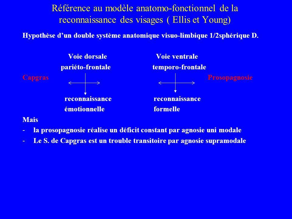 Référence au modèle anatomo-fonctionnel de la reconnaissance des visages ( Ellis et Young) Hypothèse dun double système anatomique visuo-limbique 1/2s