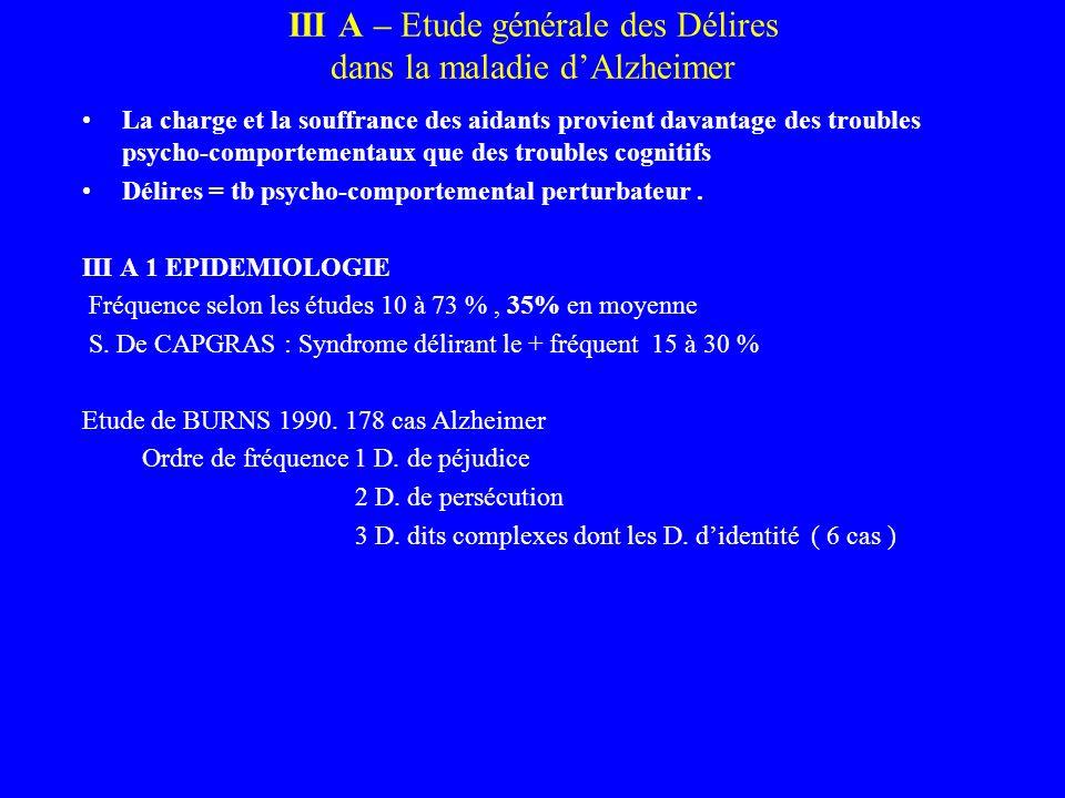 III A – Etude générale des Délires dans la maladie dAlzheimer La charge et la souffrance des aidants provient davantage des troubles psycho-comporteme