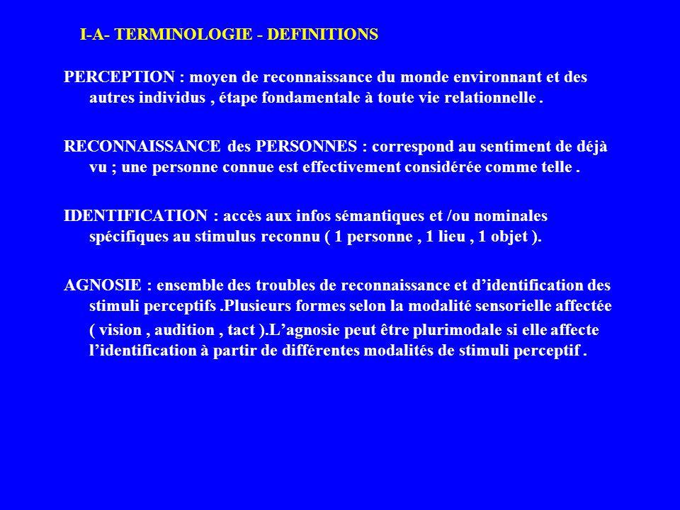 I – B- La PERCEPTION ( Bonnet – Ed De Boeck ) Les différentes approches de la perception - neuroscientifique : en terme de processus neurophysiologiques et neurobiologique.
