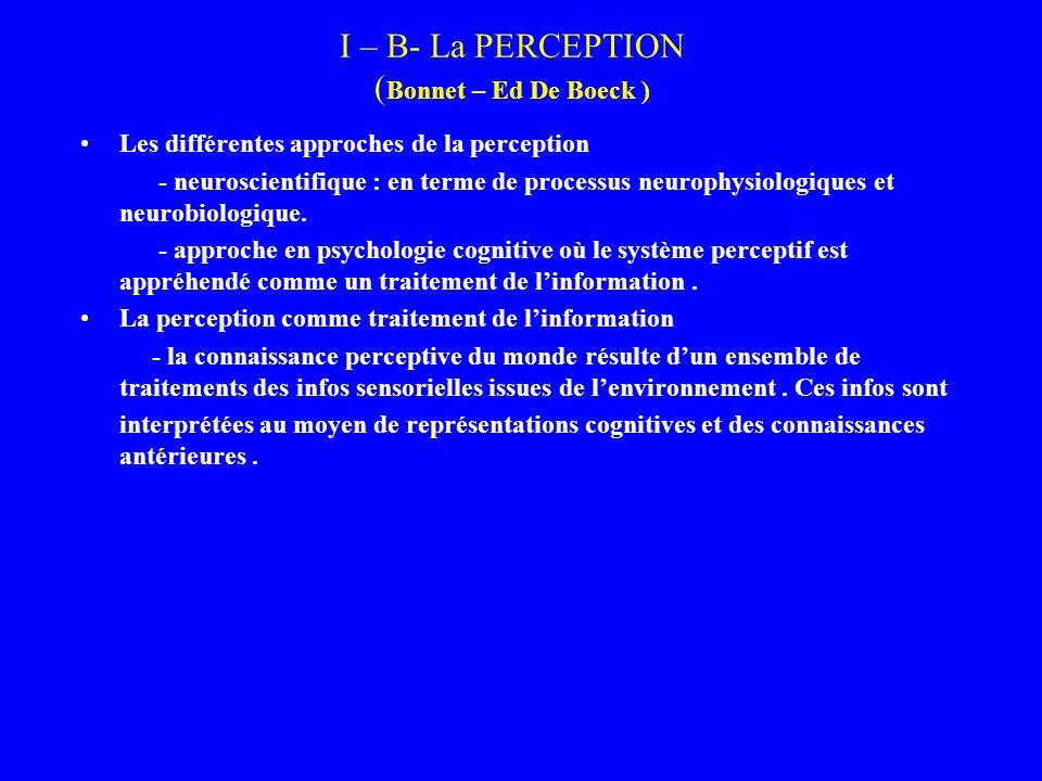 SCHEMA des GRANDES ETAPES du TRAITEMENT de lINFORMATION PERCEPTIVE ( Bonnet – 1989 ) Représentations structurales sémantiques Stimulus Traitements Structuration sensoriels lexicales Tts pré-attentifs groupements identif.
