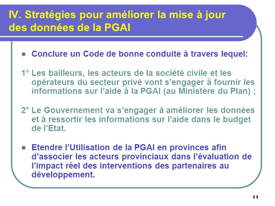 11 IV. Stratégies pour améliorer la mise à jour des données de la PGAI Conclure un Code de bonne conduite à travers lequel: 1° Les bailleurs, les acte