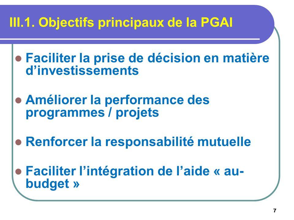 III.1. Objectifs principaux de la PGAI Faciliter la prise de décision en matière dinvestissements Améliorer la performance des programmes / projets Re
