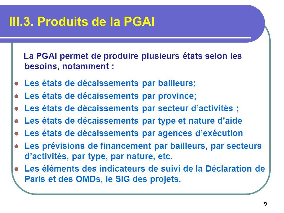 III.3. Produits de la PGAI La PGAI permet de produire plusieurs états selon les besoins, notamment : Les états de décaissements par bailleurs; Les éta