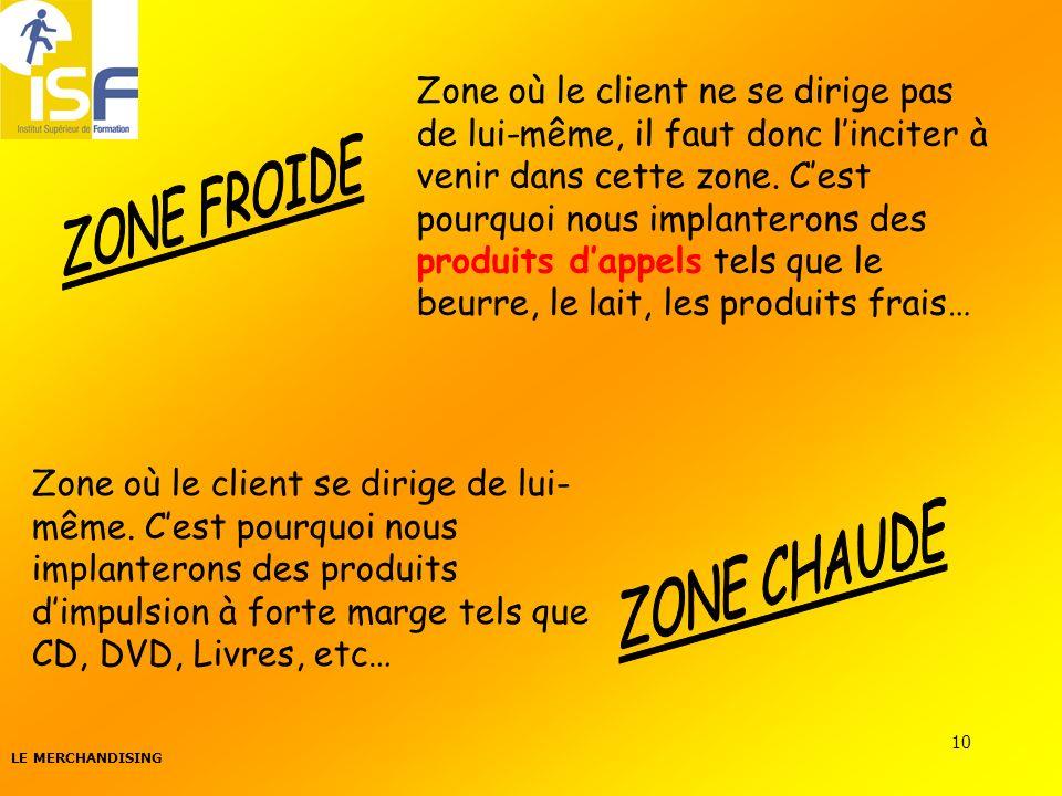 10 Zone où le client ne se dirige pas de lui-même, il faut donc linciter à venir dans cette zone. Cest pourquoi nous implanterons des produits dappels